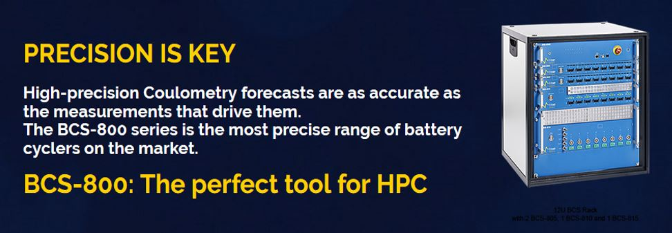 HCP módszer