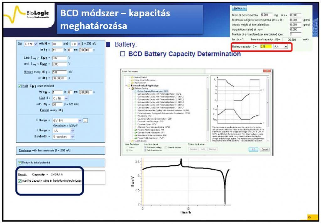 Kapcitás BCD